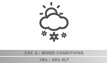 Show All - Cat. 2 / Mixed Conditions